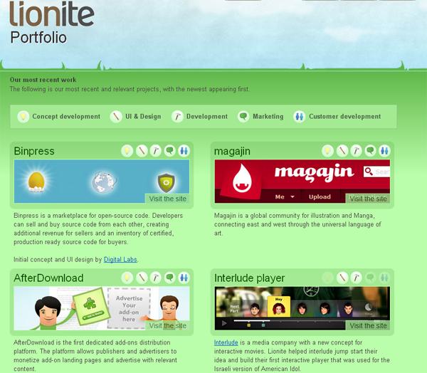 lionite portfolio